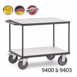 Chariots servantes antistatiques (ESD) à étagères