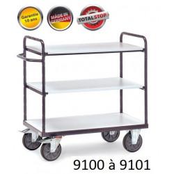 Chariots de manutention antistatique (ESD) à étagères